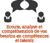 cabinet de recrutement : ecoute analyse et compréhension des besoins