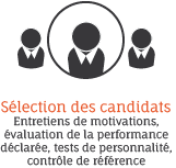 sélection des candidats
